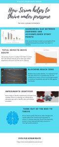 evolvus infographics