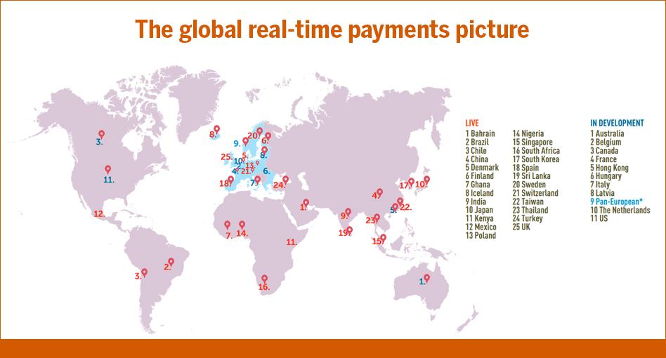 India's UPI: A Precursor to Global Adoption of Real-time